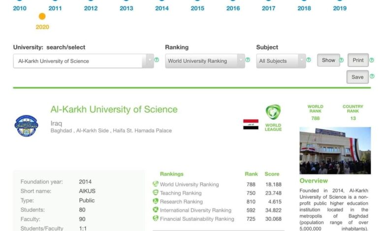 صورة جامعة الكرخ للعلوم تتقدم في تصنيف RUR الروسي
