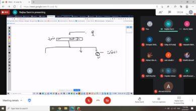 صورة وحدة التطوير والتعليم الإلكتروني في كلية شط العرب الجامعة تقييم ورشة تدريب على البرنامج الإلكتروني الموحد