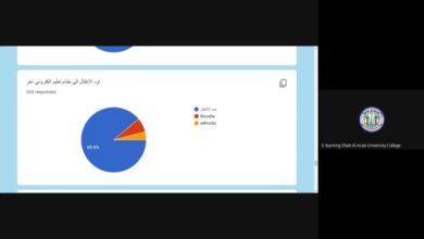 صورة الورشة التعزيزية الثانية للمنصة التعليمية google workspace لاساتذة كلية شط العرب الجامعة