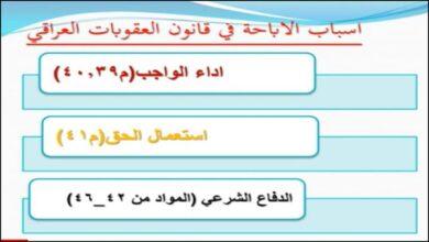 صورة محاضرة مادة قانون العقوبات القسم العام  المرحلة الثانية  اسباب الاباحة في القانون العراقي  م.م حيدر علي ارحيم