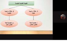 صورة محاضرة القانون الدولي الخاص  المرحلة الرابعة الجنسية اعداد وتقديم م.م محمد حافظ حمزة