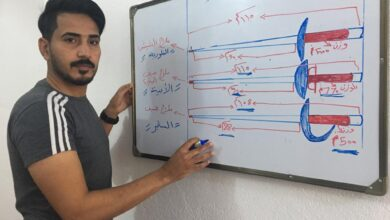 صورة محاضرة المبارزة للمرحلة الثالثة  م.د سجاد ناصر