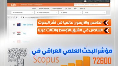 صورة العراق يحقق زيادة بنشر البحوث في سكوبس ويحصد الموقع الخامس والأربعين في تصنيف النشر العالمي