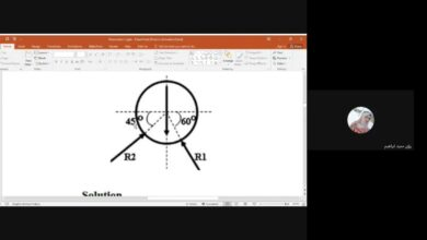 صورة ست رؤى: عنوان المحاضرة  Free body diagram – Center of Grafity, Center of mass and Centriod