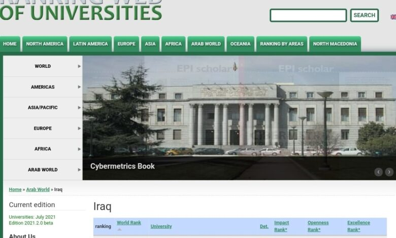 صورة كلية شط العرب الجامعة تتقدم في التصنيف العالمي للجامعات