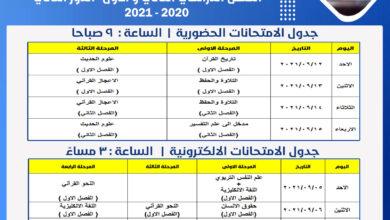 صورة جداول الامتحانات النهائية الحضورية و الالكترونية للفصل الدراسي الثاني الدور الثاني 2021-2020